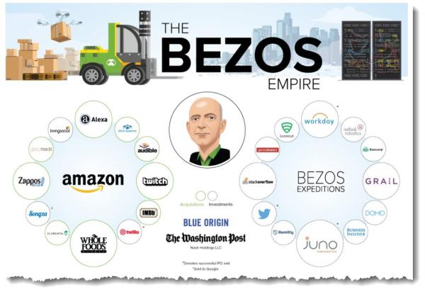 772017 Amazon