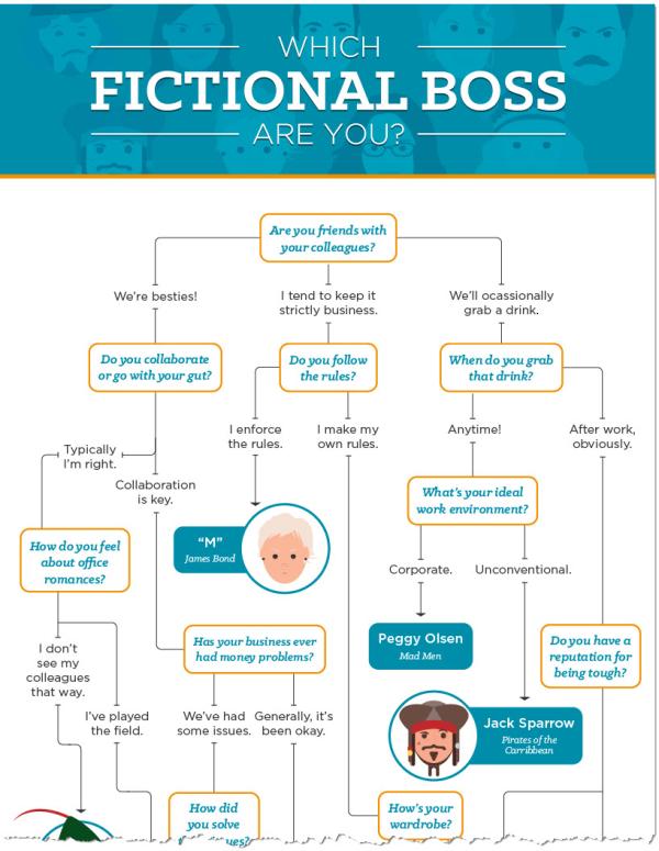 10112017 fictional boss