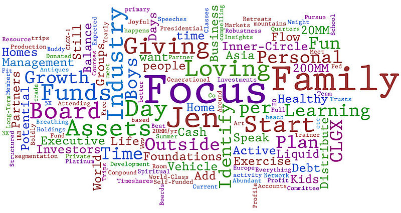 080720 HMG Bigger Future Word Cloud 820p