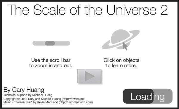 putting things in perspective visualization shows scale of the
