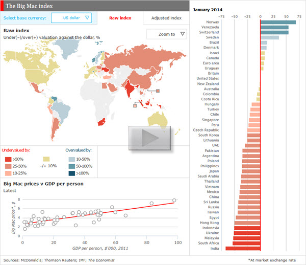 140323 Big Mac Index
