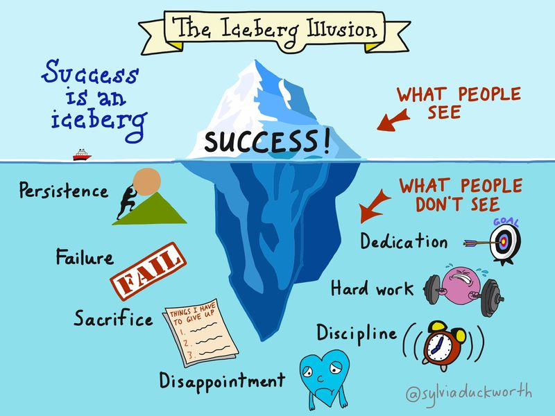 160417 The Iceberg Illusion