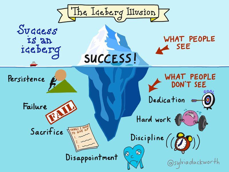 160417 The Iceberg Illusion