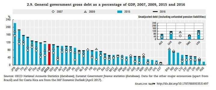 1092017 Debt