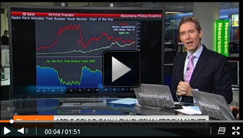 141116 Apple Bigger than Entire Russian Stock Market