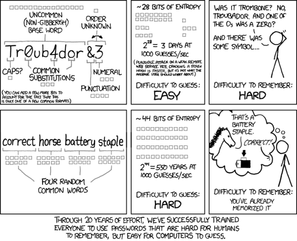 8252017 XKCD password_strength