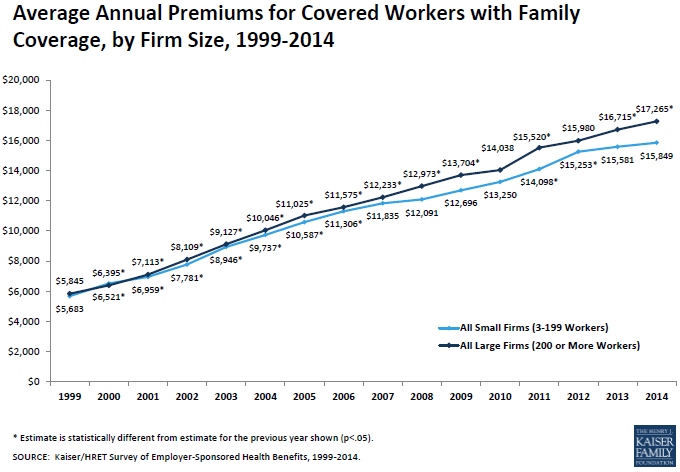 141207 HealthCare Costs