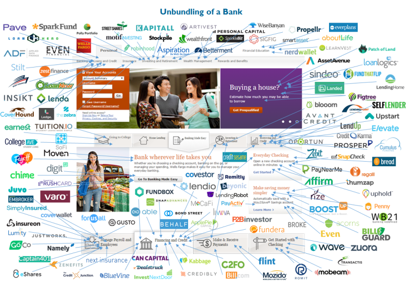 160618-bank-unbundling-graphic