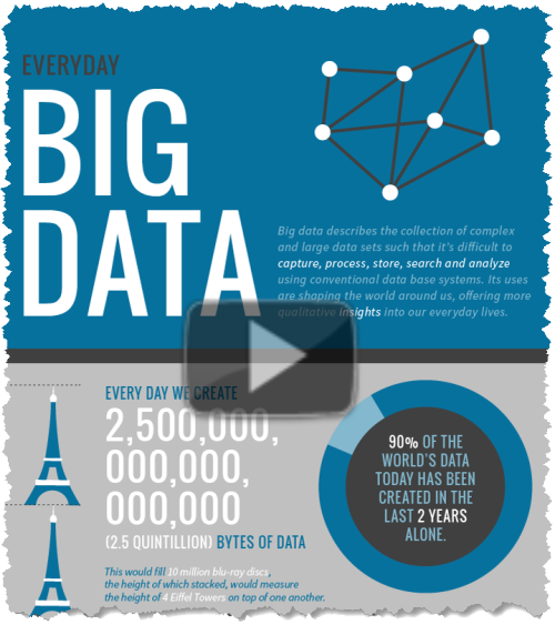 20161016 Big Data Snagit