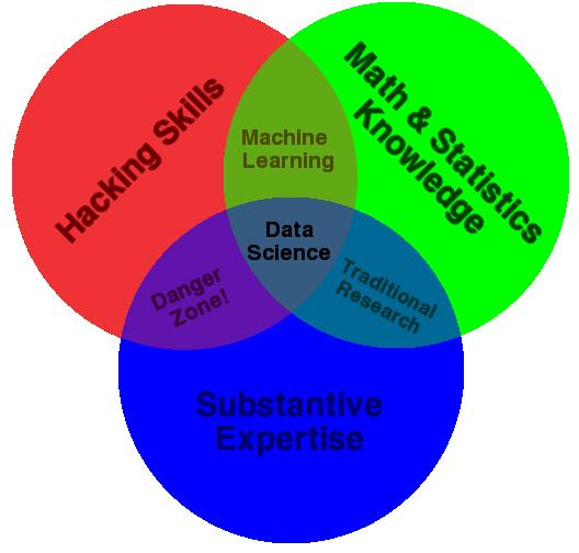 161023 Data_Science_VD