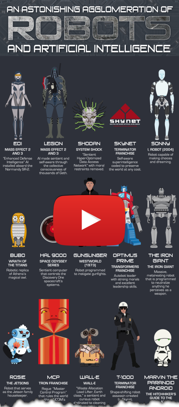 Robots-Agglomeration-Infographic_Edit