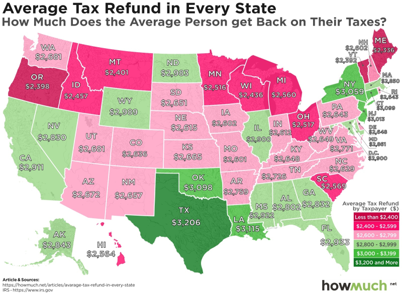 Tax-refund-by-state-(1)-1eb6