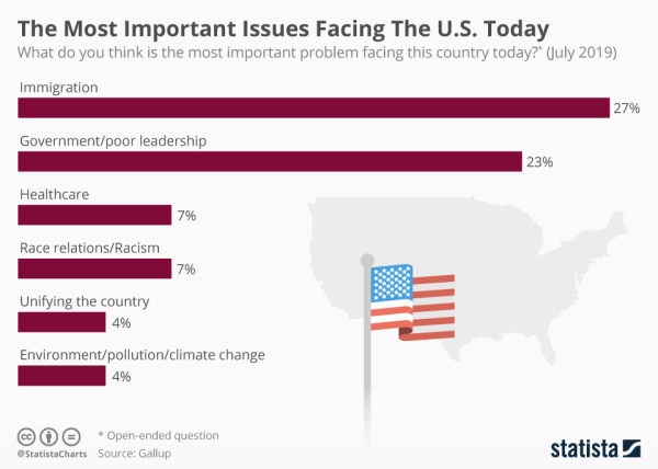 Chartoftheday_10278_the_most_important_issues_facing_the_us_today_n