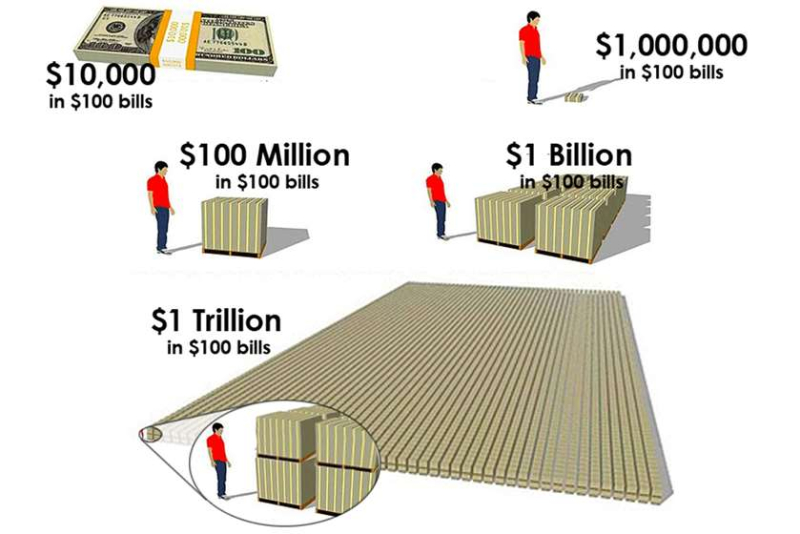 Million-kgc
