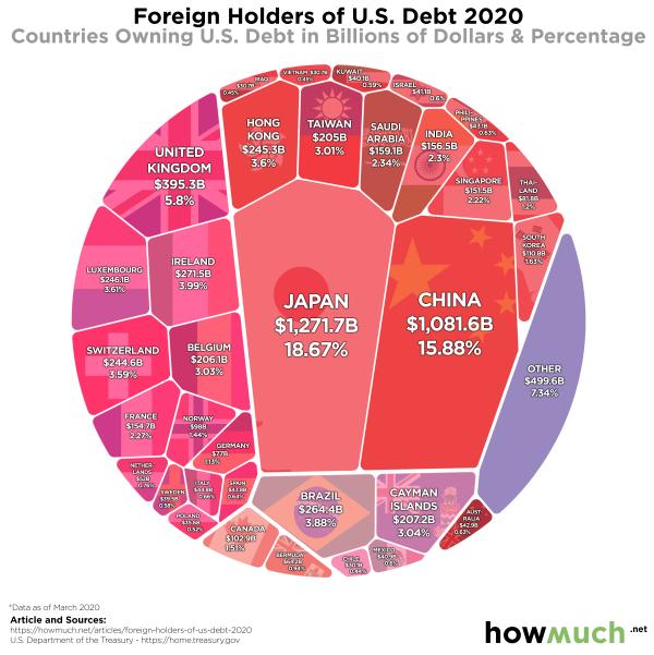 Foreign_Debt-0c2e