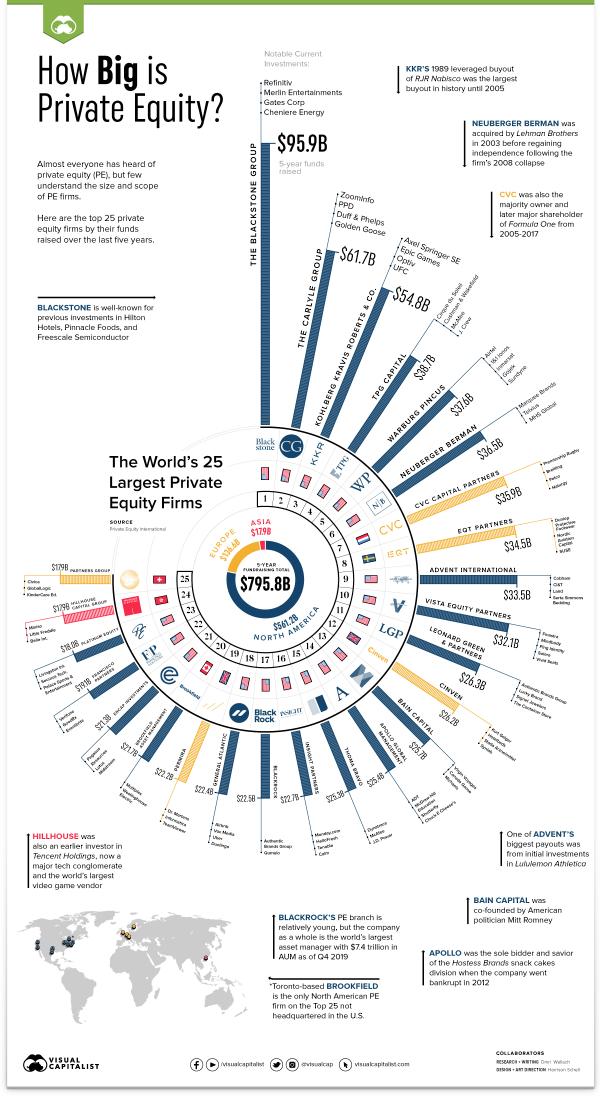 PrivateEquityTop25-Infographic-8