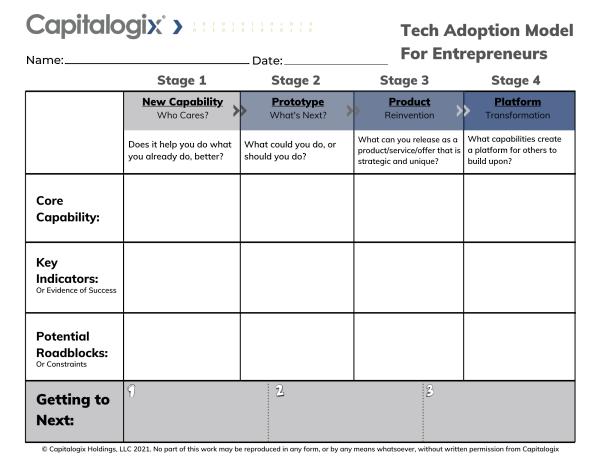 Tech Adoption Model for Entrepreneurs (1)