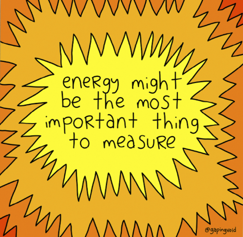 Energy Might Be The Most Important Thing To Measure_GapingVoid