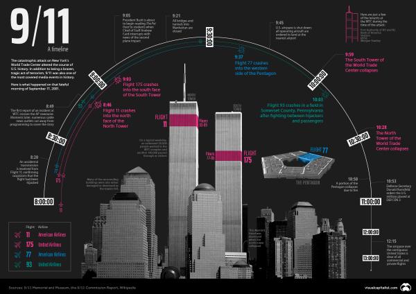 911-terrorist-attack-timeline-preview-1
