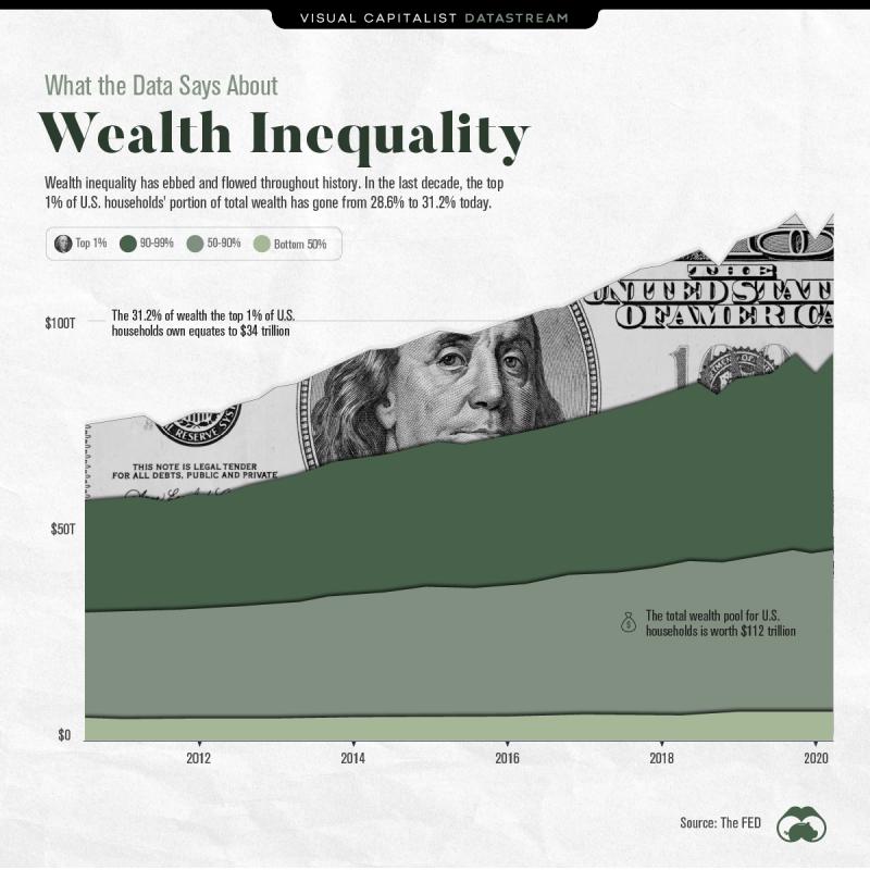 Wealth-Inequality-Main
