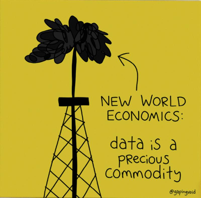 New World Economics Data Is A Precious Commodity_GapingVoid