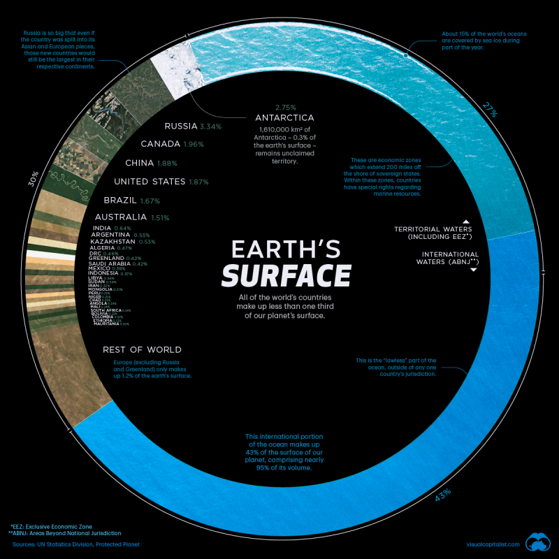 Countries-by-share-of-earths-surface-3